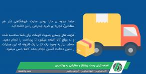 کاور افزونه WooCommerce Iran Post Shipping